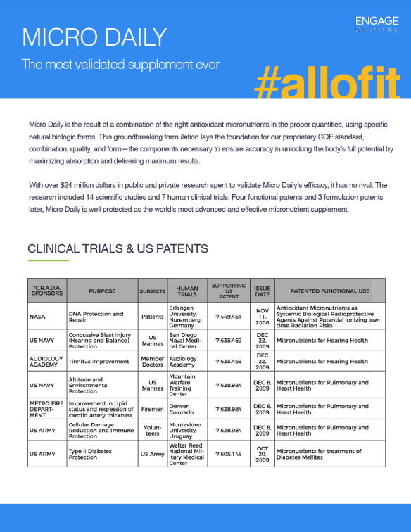 Patents, Clinical Trials & Research Page 1